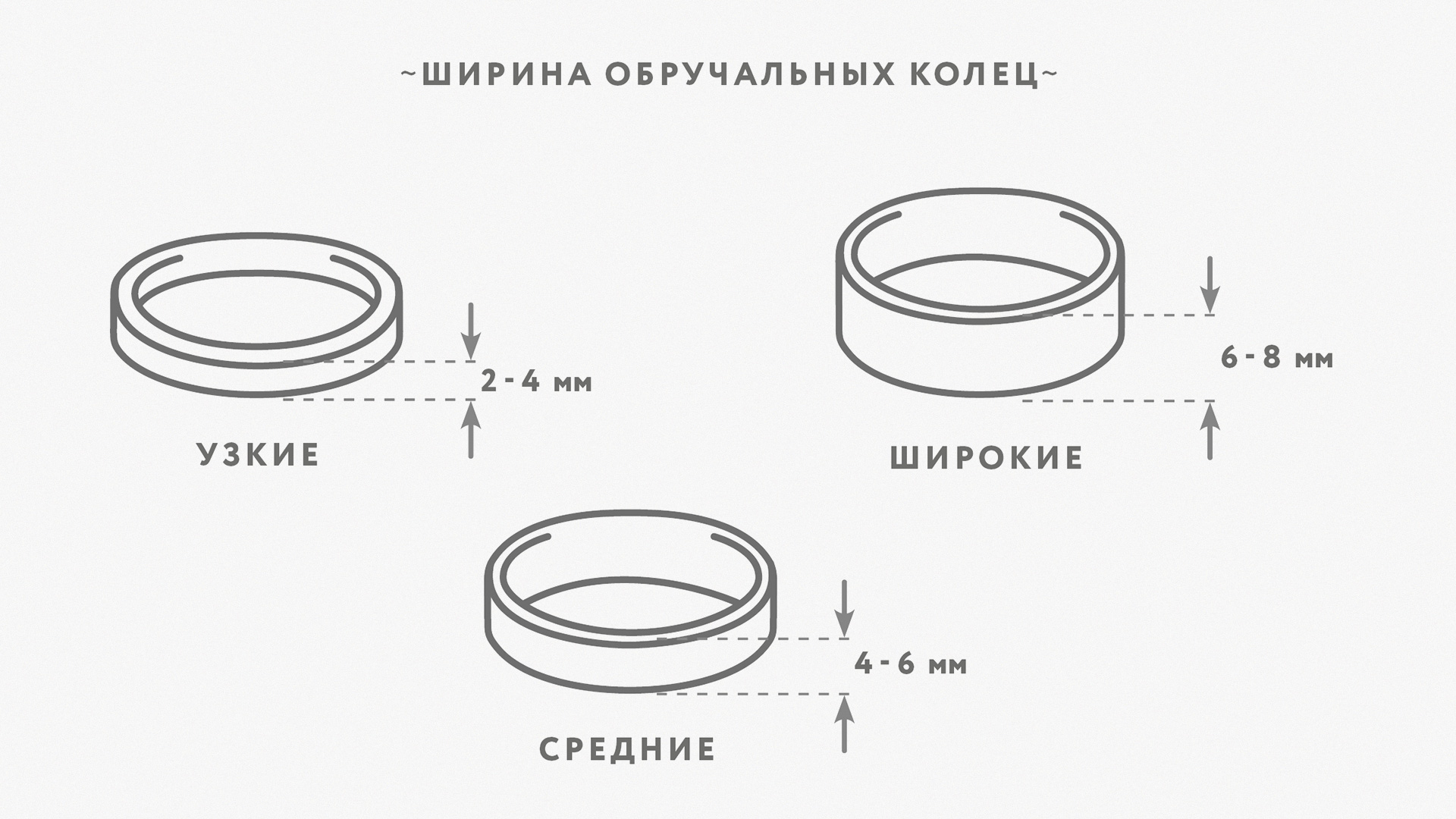 Ширина кольца